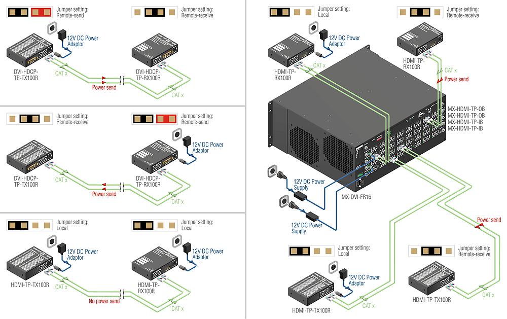DVI-HDCP-TP-TX100R